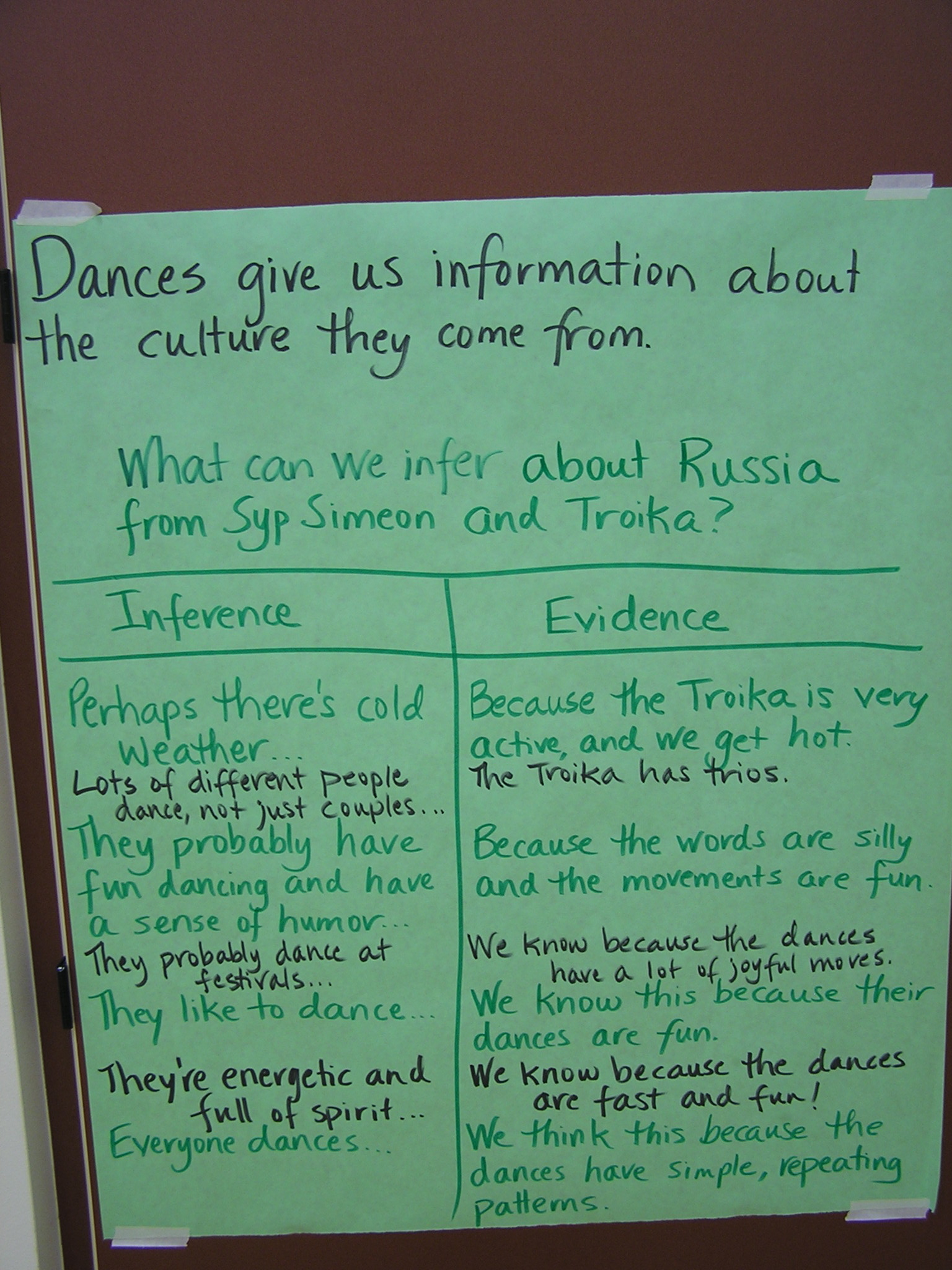 Inferences about Russian culture